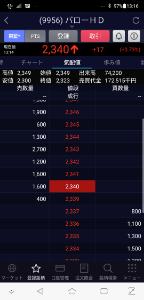9956 - (株)バローホールディングス 2340到達すると、変な売りが入る、と、