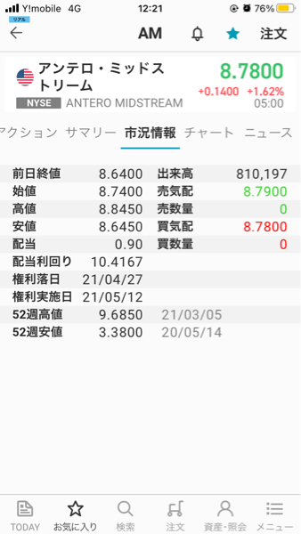 AM - アンテロ・ミッドストリーム・パートナーズ 21年4/30=4月の最終営業日の終値は8.64 年間配当は0.90ドル 利回りは10.4167%で