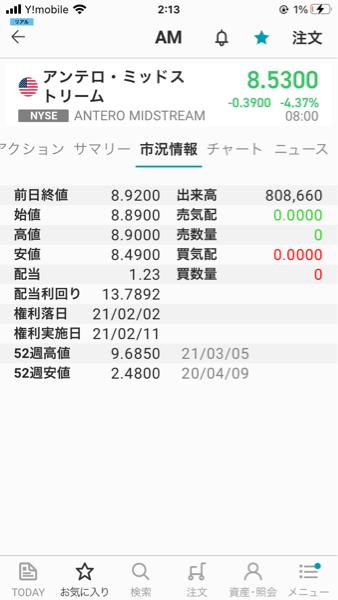 AM - アンテロ・ミッドストリーム・パートナーズ 21年3/31=3月の最終営業日の終値は9.03。 2月末の終値は8.82=2月末に比べて、価格が0