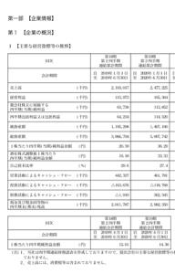 3138 - (株)富士山マガジンサービス ほい