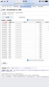 6535 - (株)アイモバイル 株貸し金利がこんくらいで、  株主優待で3万ポイントじゃのう。  合わせて、8万6千円くらいかのう。