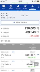 6535 - (株)アイモバイル 売却益はこんなもんじゃのう。わしは小心者のじゃからこんなもんじゃよ