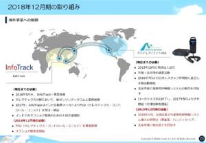 4392 - FIG(株) インド含めて海外拡大は期待もてる ゼンリンデータコムとの協業画像参考に