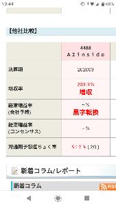 4488 - AI inside(株) すげー進捗率じゃん