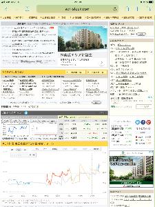 4502 - 武田薬品工業(株) 本日  22時53分のADRです‼️    今のところプラス10円ですね‼️