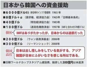 4502 - 武田薬品工業(株) 売ったやつは誰や?