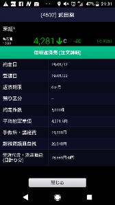 4502 - 武田薬品工業(株) 今日は少ないですが78000円抜けましたよ
