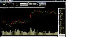 4502 - 武田薬品工業(株) 10月の再現やと上昇が営業日12日くらい続くな