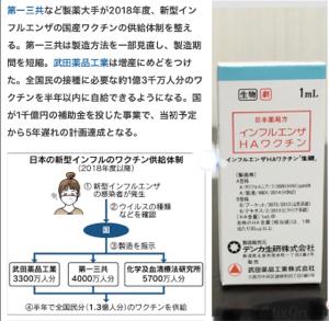 4502 - 武田薬品工業(株) 効きますよ!
