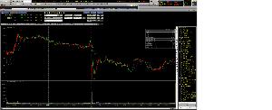 4502 - 武田薬品工業(株) 2日間のチャートを見れば明らか