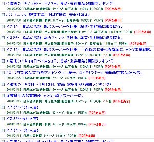 8267 - イオン(株) いまどき紙なんですか・・・ オイラは日経なら、速報や新聞過去記事検索 もできて、紙面もpdfで読めま