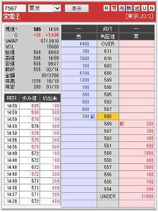 7567 - (株)栄電子 前場は、OVERがUNDERを上回っていたが 後場には、逆転した それにしても、後場、急騰した割には