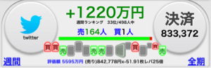 2049 - NEXT NOTES S&P500 VIX インバースETN やっときたばってん!  ショート開始‼️