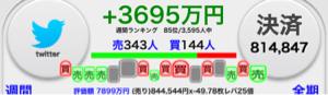 2049 - NEXT NOTES S&P500 VIX インバースETN  >早くも、週間ランキング100位内にinじゃ〜〜ww