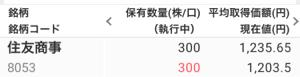 8053 - 住友商事(株) ここの株、300株持ってるんだけど、助かるのかな‥