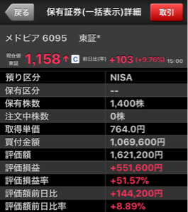6095 - メドピア(株) あ(´・ω・` )?
