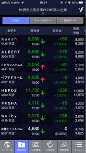 4425 - Kudan(株) そろそろ買い場が近づいている。