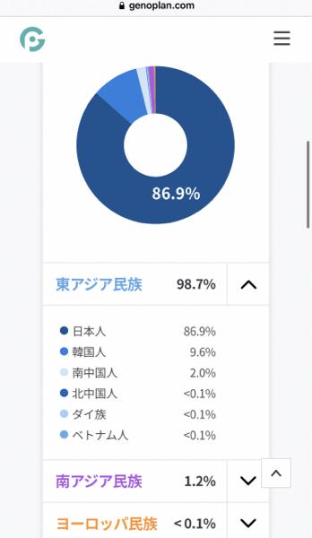 eurjpy - 欧州 ユーロ / 日本 円 酷いよ‥ukmおじさん😭