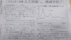 7046 - テクノスデータサイエンス・エンジニアリング(株) 日経はテクノスデータサイエンス使ってるのね。