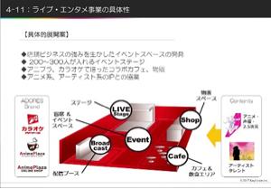 4712 - (株)KeyHolder 決算説明動画 で触れているんですね。なんとなくイメージ湧きました。東京の観光名所 目指せるんじゃない