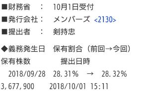 2130 - (株)メンバーズ 参考までに(^-^)/ 5%ルール報告書です。