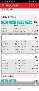 4816 - 東映アニメーション(株) NISA枠余っとたんで、遊びで買った株はよう騰がる! 何故だ!!
