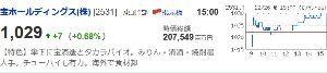 4816 - 東映アニメーション(株) 宝ホールディングス、弱いw