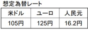 6586 - (株)マキタ 控え目
