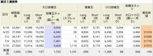 アヤの為替・株情報【継続版】 日経平均(シカゴ)