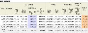 アヤの為替・株情報【継続版】 米10年債②
