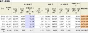 アヤの為替・株情報【継続版】 ダウ②