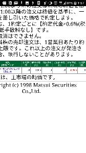 9898 - (株)サハダイヤモンド もう売れないんですか?