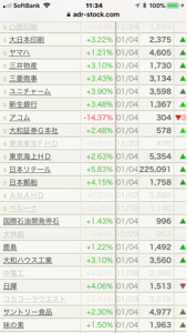 8572 - アコム(株) ADR日本株 全面高の中で なんでアコムだけ10パーセント以上も下落してるの?  なんか悪材でたの?
