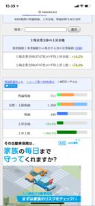 8572 - アコム(株) 理論株価は711円ですね。