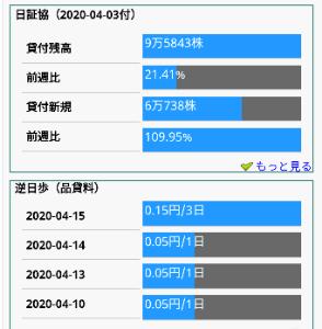 2053 - 中部飼料(株) 南無🙏 三桁になるなら安いもんだ(^_^)v 南無🙏