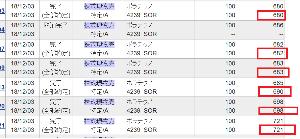 4239 - (株)ポラテクノ       今日は、680円で売った分を → ▲3,000円+配当権利付き    で  買