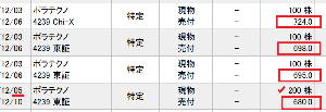 4239 - (株)ポラテクノ     おい! 売り好きな無職!           意地でも売りたくなったろ? (^〇^)爆笑!!