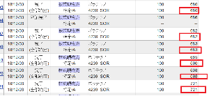 4239 - (株)ポラテクノ             ■無職の投げ売りに感謝!!   やったよ!!   しかも最安値!!