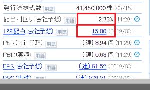 4239 - (株)ポラテクノ   増配の可能性が高いのになあ...     今のところ、15円配当    今日なら、株価としても