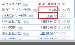 4239 - (株)ポラテクノ     もうすぐ! 配当なのに      実に勿体ない!  1500円  (100株)