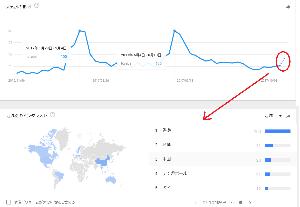 3810 - サイバーステップ(株) 今年に入ってから既に2回、海外でのプロモーションを行っていたようだ。  今回で3回目だけど、今回検索