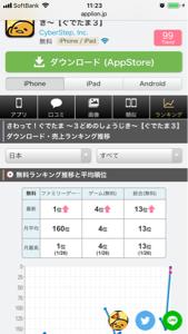 3810 - サイバーステップ(株) ぐでたま総合無料13位 いきなり凄い事に!