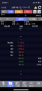 3810 - サイバーステップ(株) 久しぶりにPTSで万株の売りを見ました(汗)