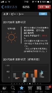 モンテスQインベストメントJAPAN投資法人 岡本夏生おめでとう!  私は昨日拾ったNPCの上方修正に期待!!!
