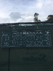 *野球実況板民用避難所【中日版】 今日の若竜さん@フェニックスは 投手陣が畜ペン軍に蹂躙(全員複数失点)されて ダブルスコアで負けたが