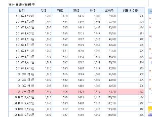 4722 - フューチャー(株) 皆さん、お疲れ様です! 昨年12月26日には1300円割れというのもありました。 こんなナイアガラを