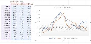 6640 - 第一精工(株) 押してきたか。この間、貼って消したグラフを貼っておこう。 コメントは省略。数字とグラフが読める者だけ