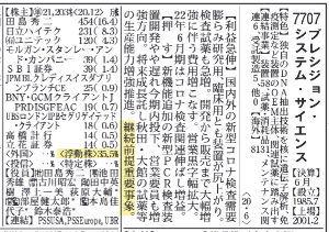 7707 - プレシジョン・システム・サイエンス(株) ワラントで浮動株も多いしね チャートも悲惨 まぁ、売られるわ、貸株がなきゃ別だけど。