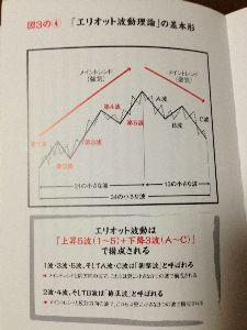 Fx Trade Help No.3038  FTHさん寄稿 転載    2013/09/10 19:02  ①強気相場が継続し