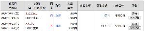 3197 - (株)すかいらーくホールディングス いらつく 動かん 1円抜きで逃げた 168円稼いだ ちくわを買う 座標軸の原点付近は判断が難しい 売